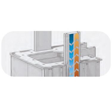Vertical Axis Temperature Control