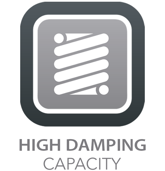 High Damping Capacity