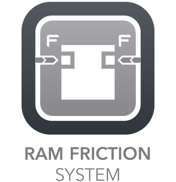 Ram Friction System